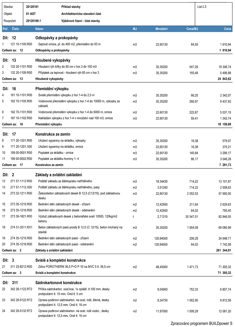 Rozpočet stavby domu vzor